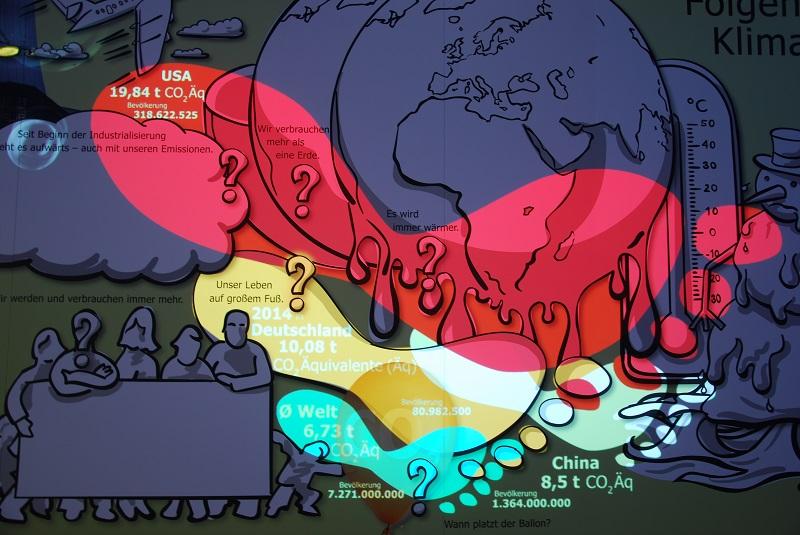 Wie groß ist dein Klima-Fußabdruck?